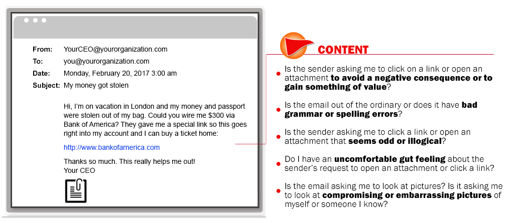 Is the sender asking me to click on a link or open an attachment to avoid a negative consequence or to gain something of value? Is the email out of the ordinary or does it have bad grammar or spelling errors? Is the sender asking me to click a link or open an attachment that seems odd or illogical? Do I have an uncomfortable gut feeling about the sender's request to open an attachment or click a link? Is the email asking me to look at pictures? Is it asking me to look at compromising or embarrassing pictures of myself or someone I know?